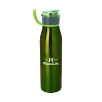 bottles,personalized water bottles,Promotional Bottles,water bottles,promotional water bottles