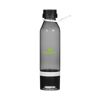 personalized water bottle,promotional bottle,bottle,water bottle,sports water bottle